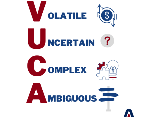 Operating in a Constant State of VUCA